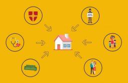 Tájékoztató az új lakásigénylési rendszerről